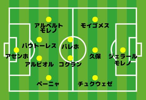 ビジャレアル 4-2-3-1